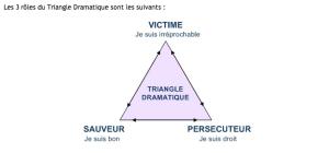 triangle de karpmann